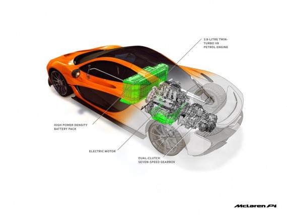 Гибридный двигатель McLaren P1